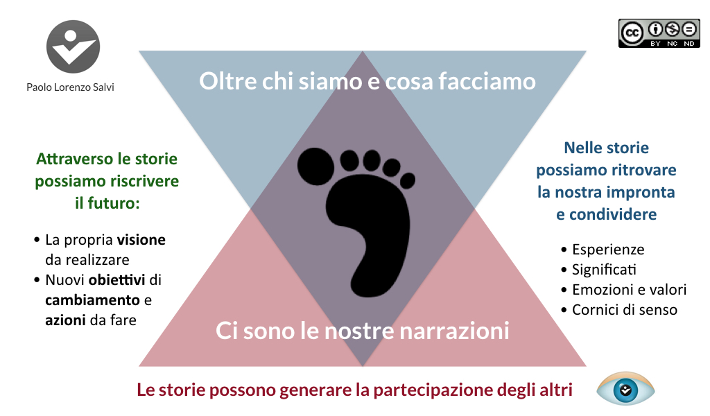 coaching-narrativo-storie-siamo-noi