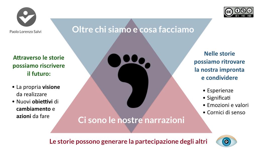 coaching-narrativo-storie-siamo-noi
