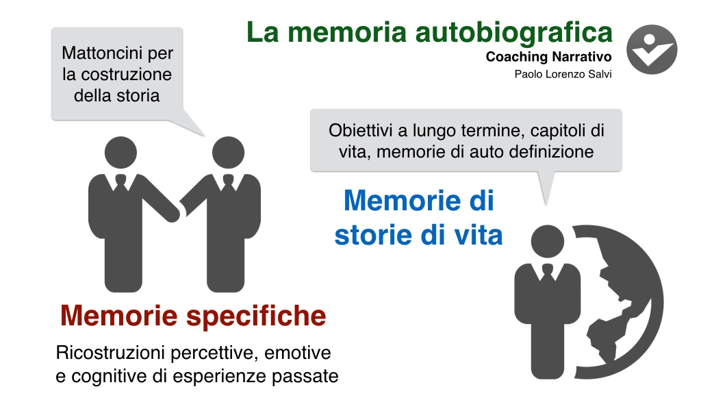 memoria-narrativa-storytelling