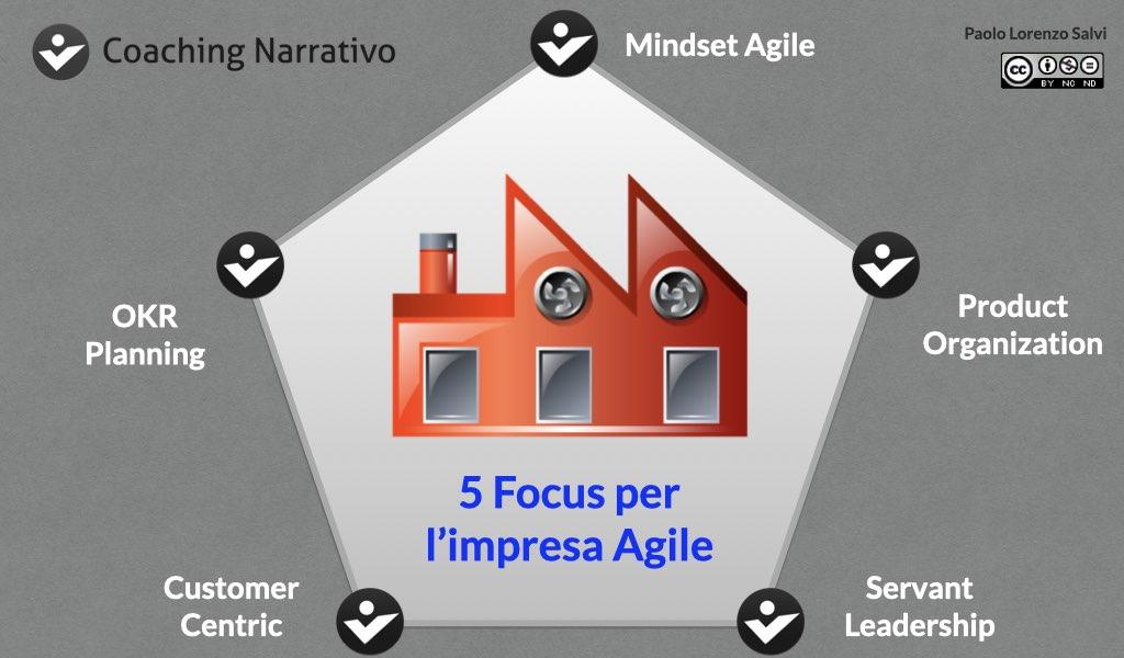 impresa agile 5 focus